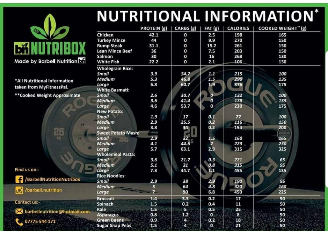 Nutritional information for our meals